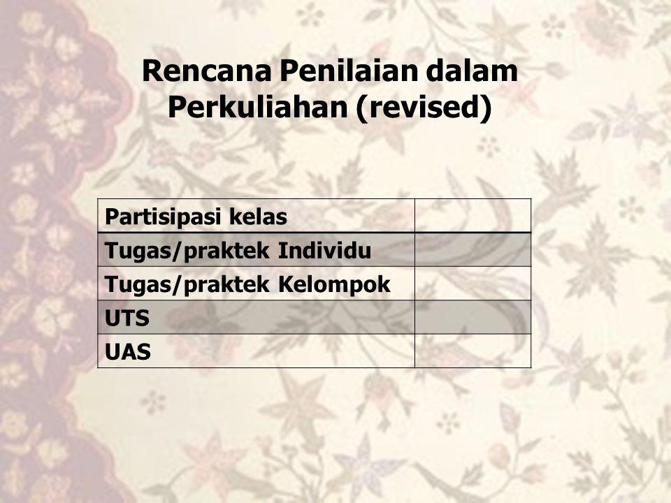 Rencana Penilaian dalam Perkuliahan (revised) Partisipasi kelas Tugas/praktek Individu Tugas/praktek Kelompok UTS UAS