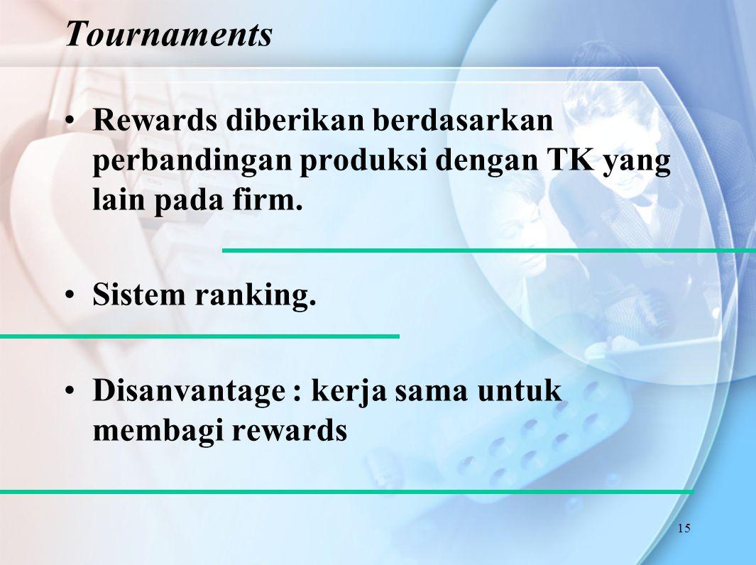15 Rewards diberikan berdasarkan perbandingan produksi dengan TK yang lain pada firm. Sistem ranking. Disanvantage : kerja sama untuk membagi rewards