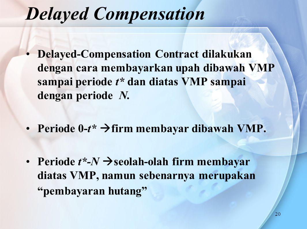 20 Delayed-Compensation Contract dilakukan dengan cara membayarkan upah dibawah VMP sampai periode t* dan diatas VMP sampai dengan periode N. Periode