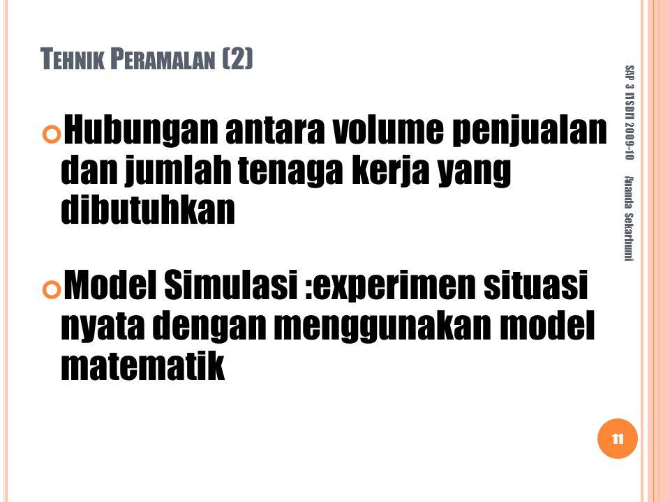 T EHNIK P ERAMALAN (2) Hubungan antara volume penjualan dan jumlah tenaga kerja yang dibutuhkan Model Simulasi :experimen situasi nyata dengan menggunakan model matematik SAP 3 MSDM 2009-10 11 Ananda Sekarbumi