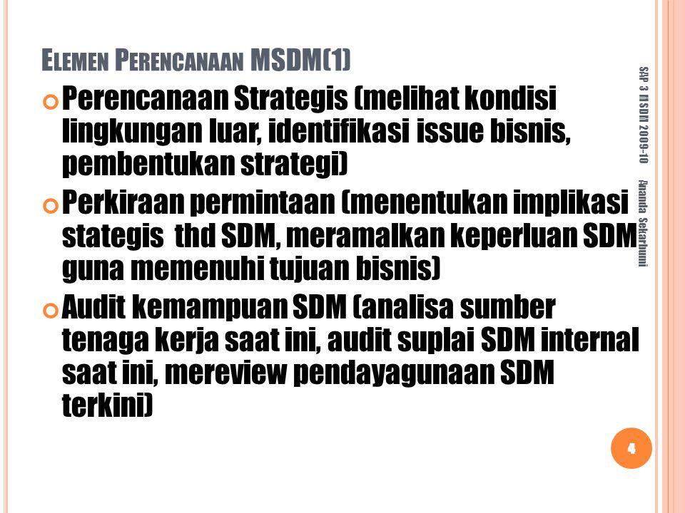 E LEMEN P ERENCANAAN MSDM(1) Perencanaan Strategis (melihat kondisi lingkungan luar, identifikasi issue bisnis, pembentukan strategi) Perkiraan permintaan (menentukan implikasi stategis thd SDM, meramalkan keperluan SDM guna memenuhi tujuan bisnis) Audit kemampuan SDM (analisa sumber tenaga kerja saat ini, audit suplai SDM internal saat ini, mereview pendayagunaan SDM terkini) SAP 3 MSDM 2009-10 4 Ananda Sekarbumi