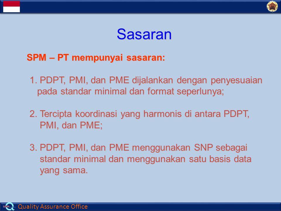 Quality Assurance Office Sasaran SPM – PT mempunyai sasaran: SPM – PT mempunyai sasaran: 1.