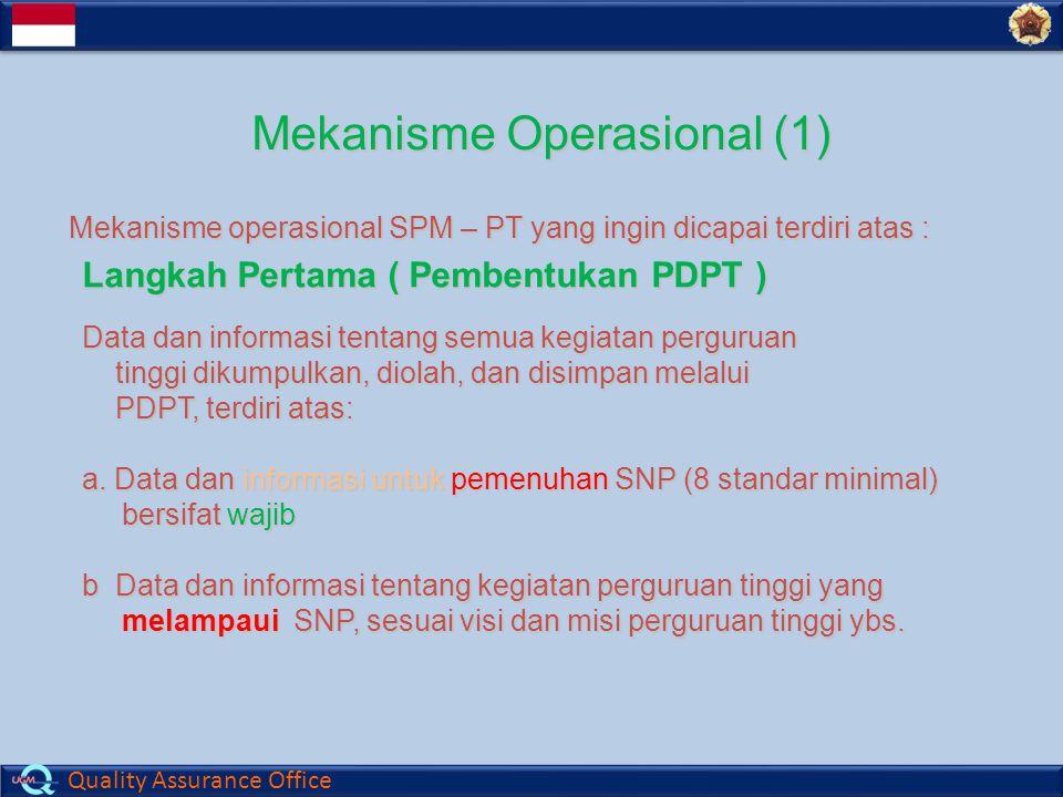 Quality Assurance Office Mekanisme Operasional (1) Mekanisme operasional SPM – PT yang ingin dicapai terdiri atas : Langkah Pertama ( Pembentukan PDPT ) Data dan informasi tentang semua kegiatan perguruan tinggi dikumpulkan, diolah, dan disimpan melalui tinggi dikumpulkan, diolah, dan disimpan melalui PDPT, terdiri atas: PDPT, terdiri atas: a.