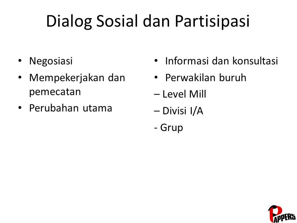 Dialog Sosial dan Partisipasi Negosiasi Mempekerjakan dan pemecatan Perubahan utama Informasi dan konsultasi Perwakilan buruh – Level Mill – Divisi I/A - Grup