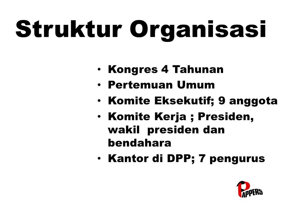 Struktur Organisasi Kongres 4 Tahunan Kongres 4 Tahunan Pertemuan Umum Pertemuan Umum Komite Eksekutif; 9 anggota Komite Eksekutif; 9 anggota Komite K