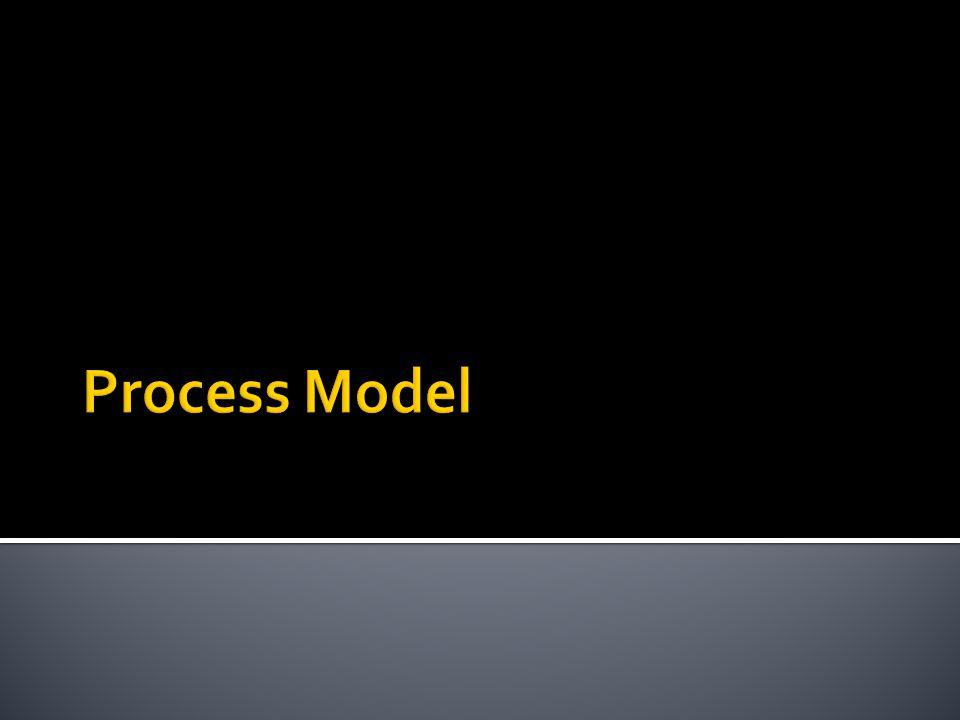  Proses software incremental yang menekan pada development cycle yang lebih pendek (cepat)  Rapid development dicapai dengan pendekata component based contruction