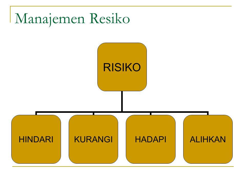 Manajemen Resiko RISIKO HINDARIKURANGIHADAPIALIHKAN