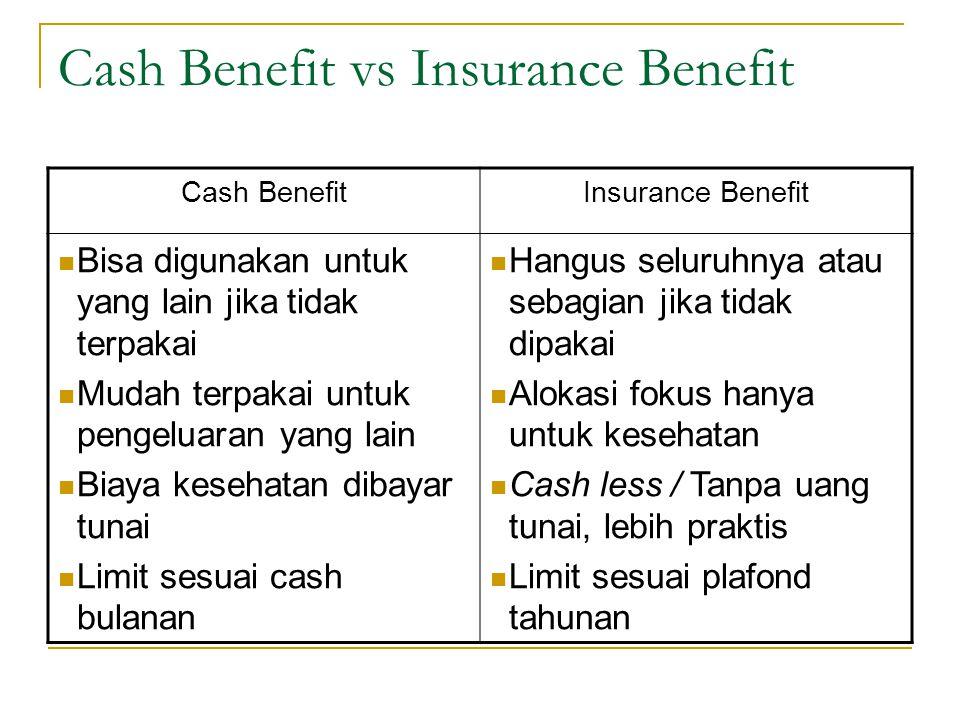 Cash Benefit vs Insurance Benefit Cash BenefitInsurance Benefit Bisa digunakan untuk yang lain jika tidak terpakai Mudah terpakai untuk pengeluaran ya
