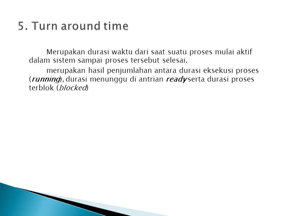 Merupakan durasi waktu dari saat suatu proses mulai aktif dalam sistem sampai proses tersebut selesai. merupakan hasil penjumlahan antara durasi eksek