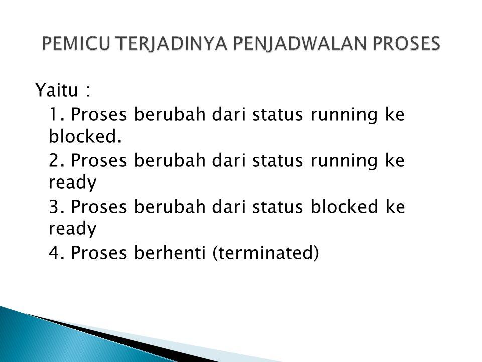Yaitu : 1. Proses berubah dari status running ke blocked. 2. Proses berubah dari status running ke ready 3. Proses berubah dari status blocked ke read