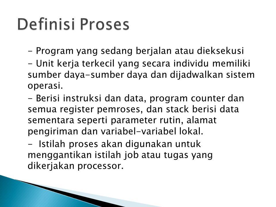 Merupakan durasi waktu dari saat suatu proses mulai aktif dalam sistem sampai proses tersebut selesai.