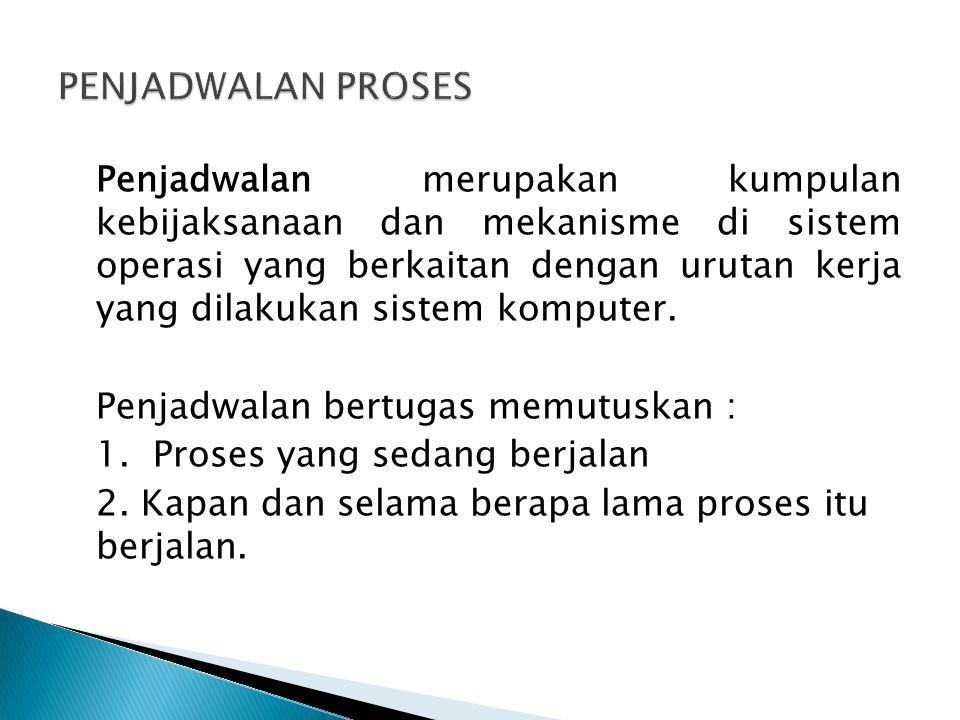 Merupakan rata-rata proses yang dapat diselesaikan per satuan waktu.