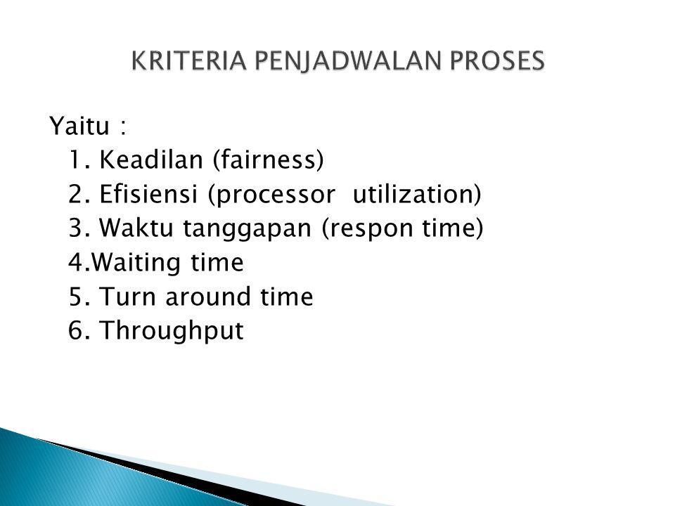 Yaitu : 1. Keadilan (fairness) 2. Efisiensi (processor utilization) 3. Waktu tanggapan (respon time) 4.Waiting time 5. Turn around time 6. Throughput