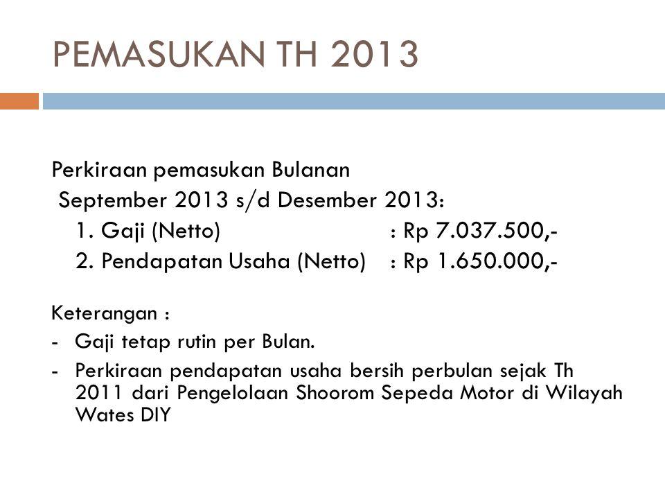 PEMASUKAN TH 2014 Perkiraan pemasukan Bulanan Januari 2014 s/d Agustus 2014: 1.
