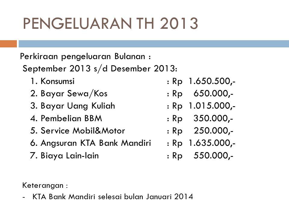 PENGELUARAN TH 2013 Keterangan : - KTA Bank Mandiri selesai bulan Januari 2014 Perkiraan pengeluaran Bulanan : September 2013 s/d Desember 2013: 1. Ko
