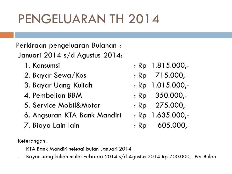 TOTAL PENGELUARAN Pengeluaran September 2013 s/d Agustus 2014: - Pengeluaran Rutin Non Investasi Rp 60.395.000,- - Pengeluaran Rencana Investasi Rp 60.000.000,- Total Rp120.395.000,- Keterangan : - Rencana Investasi KPR Rumah di daerah Serpong pada bulan Juli 2014 dengan DP +/_ Rp 60.000.000,-