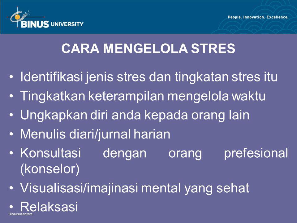 Bina Nusantara CARA MENGELOLA STRES Identifikasi jenis stres dan tingkatan stres itu Tingkatkan keterampilan mengelola waktu Ungkapkan diri anda kepad