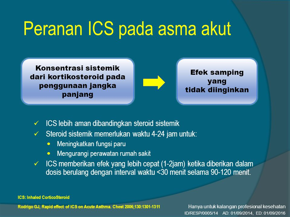 Peranan ICS pada asma akut ICS lebih aman dibandingkan steroid sistemik Steroid sistemik memerlukan waktu 4-24 jam untuk: Meningkatkan fungsi paru Mengurangi perawatan rumah sakit ICS memberikan efek yang lebih cepat (1-2jam) ketika diberikan dalam dosis berulang dengan interval waktu <30 menit selama 90-120 menit.