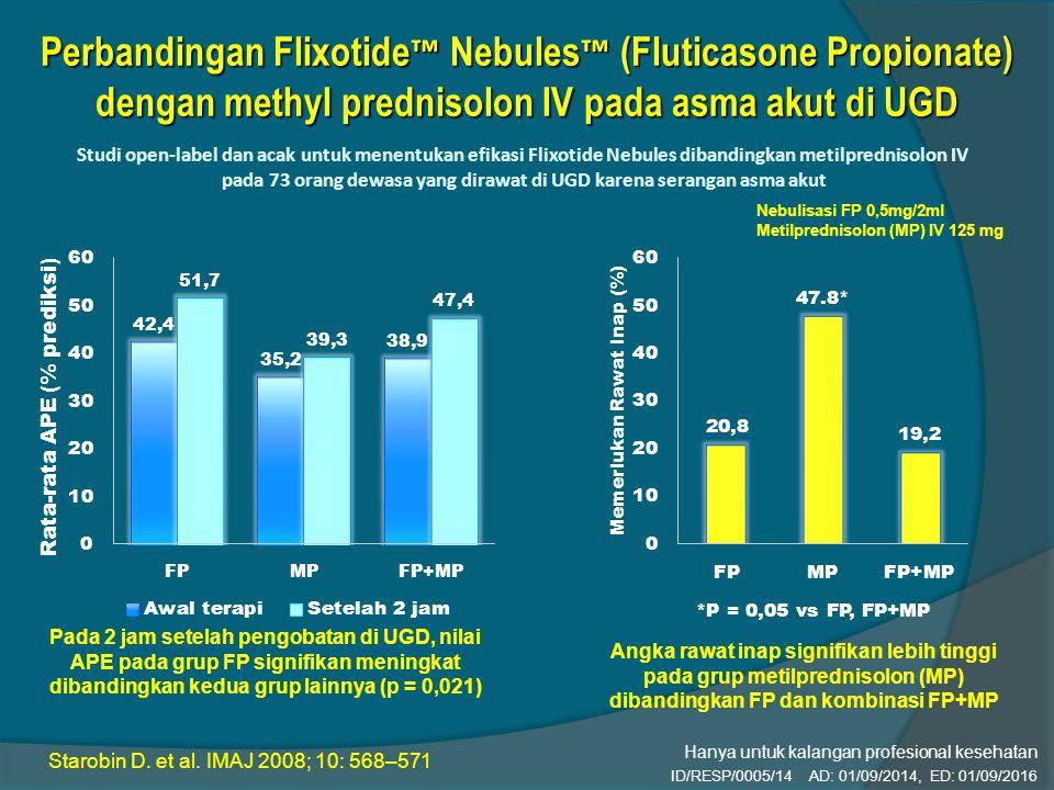 Angka rawat inap signifikan lebih tinggi pada grup metilprednisolon (MP) dibandingkan FP dan kombinasi FP+MP Pada 2 jam setelah pengobatan di UGD, nilai APE pada grup FP signifikan meningkat dibandingkan kedua grup lainnya (p = 0,021) Starobin D.