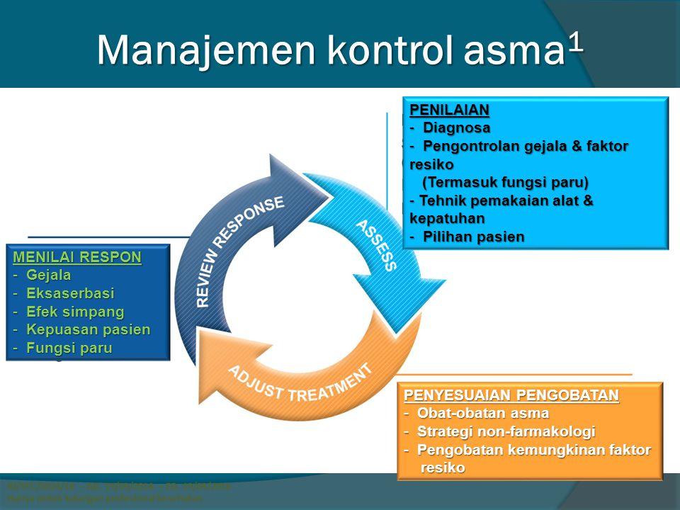 Manajemen kontrol asma 1 PENILAIAN - Diagnosa - Pengontrolan gejala & faktor resiko (Termasuk fungsi paru) (Termasuk fungsi paru) - Tehnik pemakaian alat & kepatuhan - Pilihan pasien PENYESUAIAN PENGOBATAN - Obat-obatan asma - Strategi non-farmakologi - Pengobatan kemungkinan faktor resiko resiko MENILAI RESPON - Gejala - Eksaserbasi - Efek simpang - Kepuasan pasien - Fungsi paru 1.