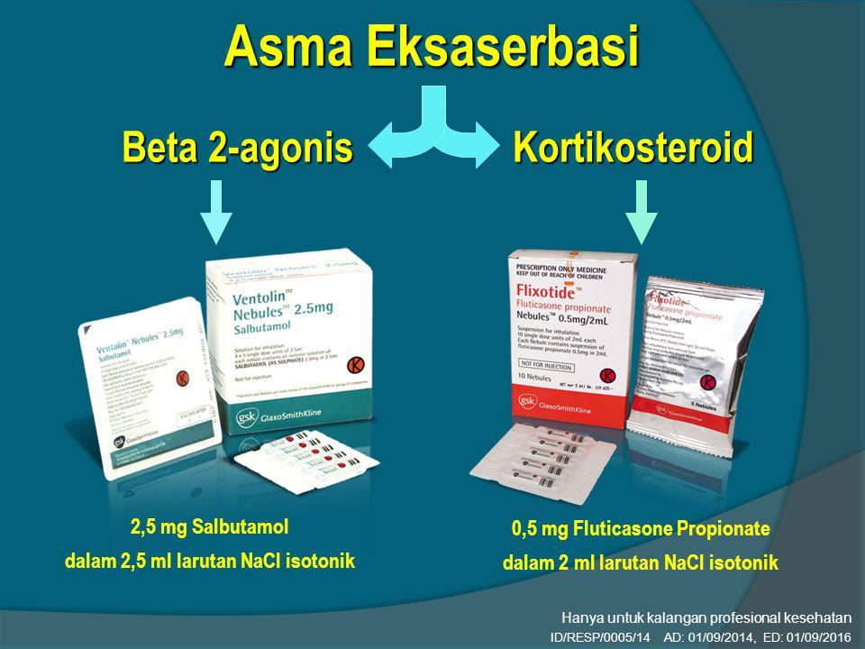 Asma Eksaserbasi Beta 2-agonis Kortikosteroid Beta 2-agonis Kortikosteroid 2,5 mg Salbutamol dalam 2,5 ml larutan NaCl isotonik 0,5 mg Fluticasone Propionate dalam 2 ml larutan NaCl isotonik ID/RESP/0005/14 AD: 01/09/2014, ED: 01/09/2016 Hanya untuk kalangan profesional kesehatan