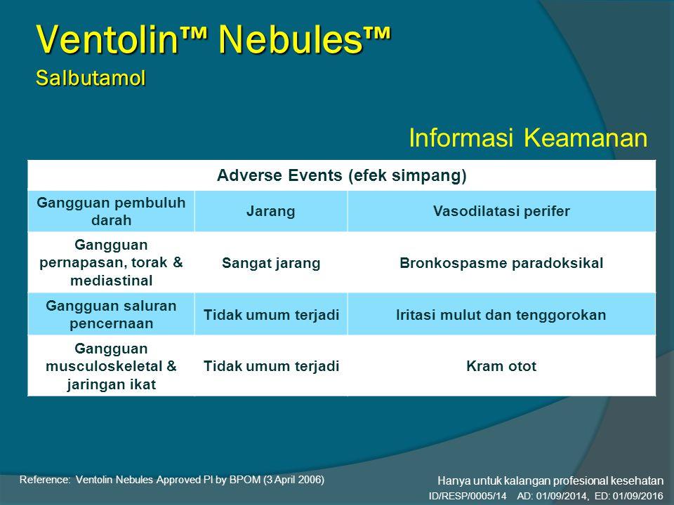 Informasi Keamanan Ventolin ™ Nebules ™ Salbutamol Reference: Ventolin Nebules Approved PI by BPOM (3 April 2006) Adverse Events (efek simpang) Ganggu