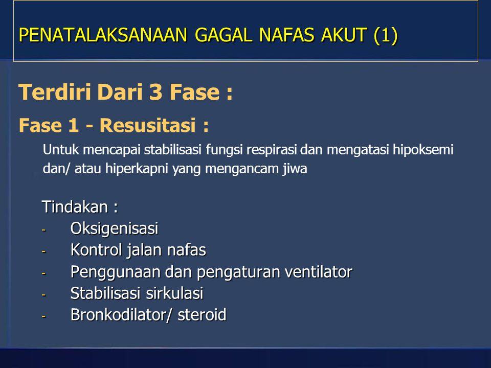 ETIOLOGI GAGAL NAFAS Gangguan dari 5 komponen fungsi respirasi : 1.