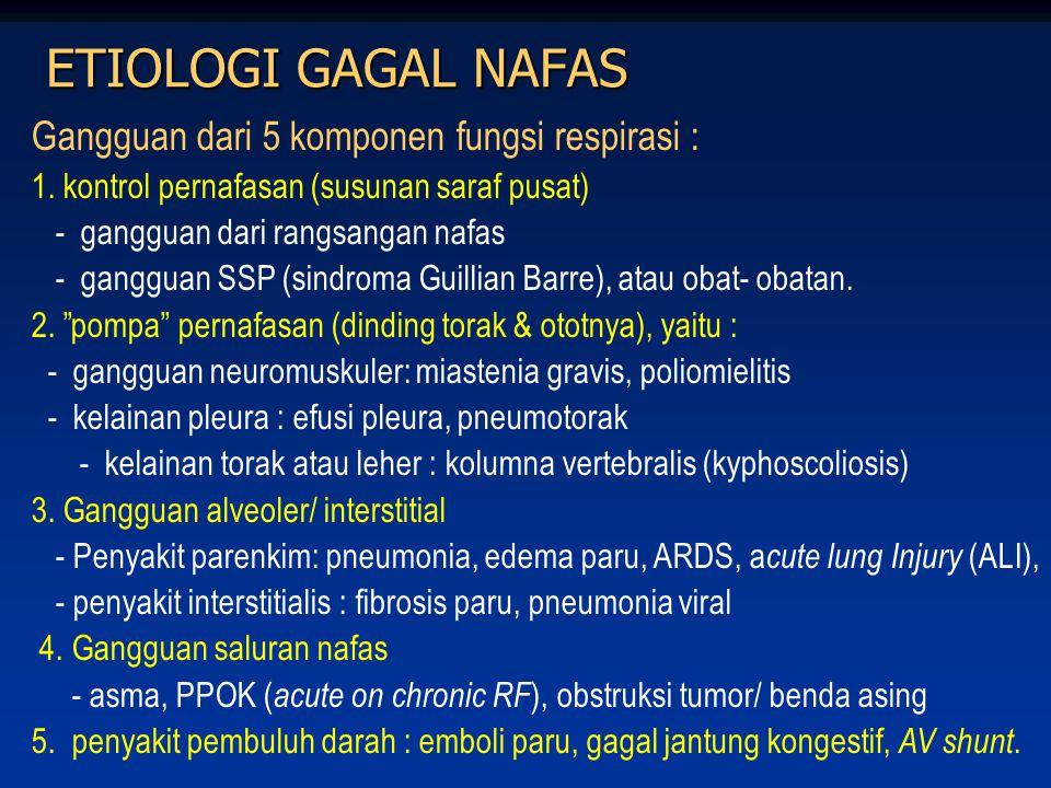 RISIKO TERAPI OKSIGEN (3) - Peningkatan Fi O 2 pd terapi oksigen  PaO 2 > - Pemberian O 2 upayakan  saturasi O2 dari Hb > 90% - Toksisitas O 2 tergantung konsentrasi & jangka waktu terapi O 2 .