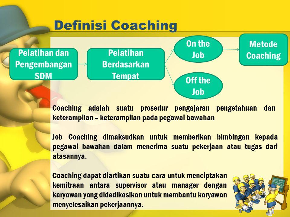 Definisi Coaching Marianne Minor (2007) dalam bukunya: Meningkatkan Kinerja Tim Melalui Coaching and Counseling menyatakan bahwa: Coaching adalah proses mengarahkan yang dilakukan seorang manajer untuk melatih dan memberikan orientasi kepada seorang karyawan tentang realitas di tempat kerja dan membantunya mengatasi hambatan dalam mencapai prestasi yang optimum .