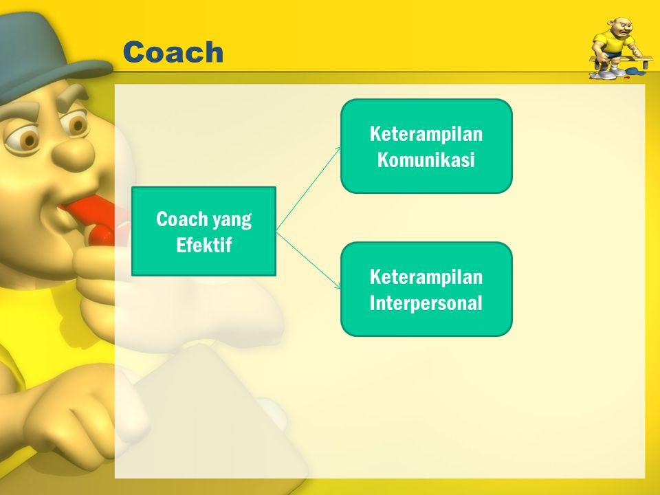 Coach Coach yang Efektif Keterampilan Komunikasi Keterampilan Interpersonal