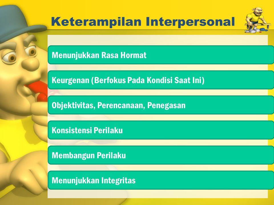 Keterampilan Interpersonal Menunjukkan Rasa Hormat Keurgenan (Berfokus Pada Kondisi Saat Ini) Objektivitas, Perencanaan, Penegasan Konsistensi Perilak