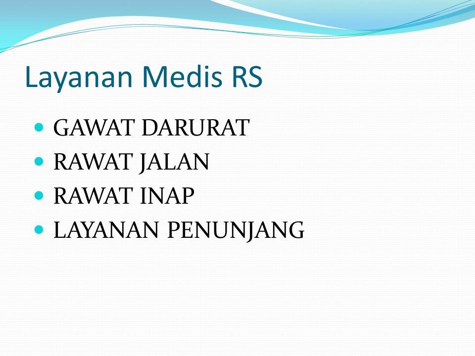 a.pengadaan rutin peralatan kesehatan dan obat penting untuk memenuhi kebutuhan pasien; b.