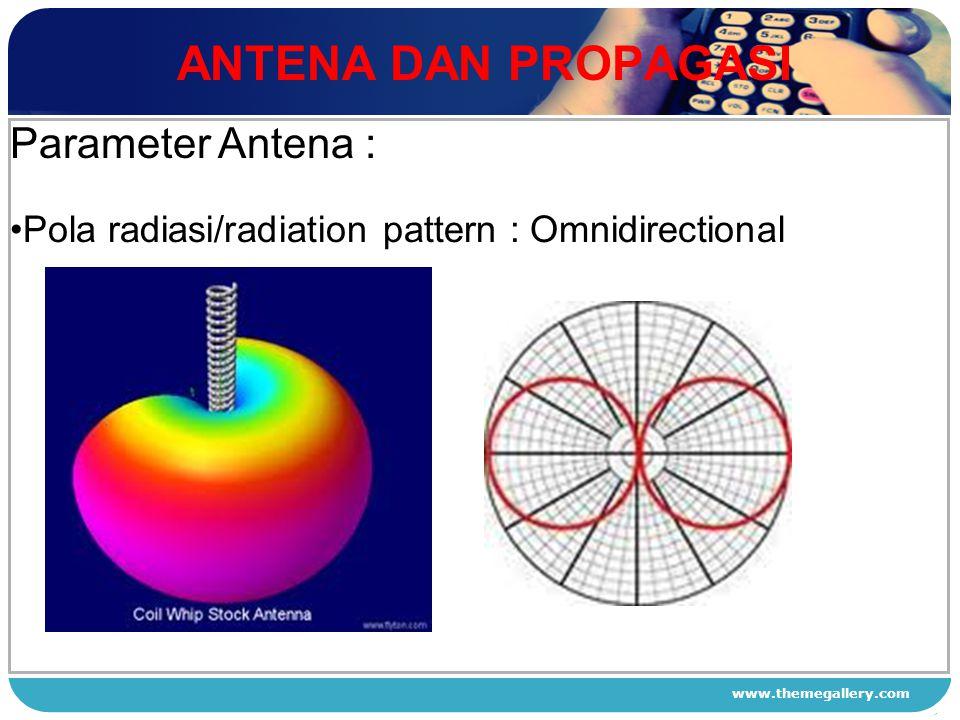 www.themegallery.com ANTENA DAN PROPAGASI 1 2 3 4 Parameter Antena : Pola radiasi/radiation pattern : Omnidirectional