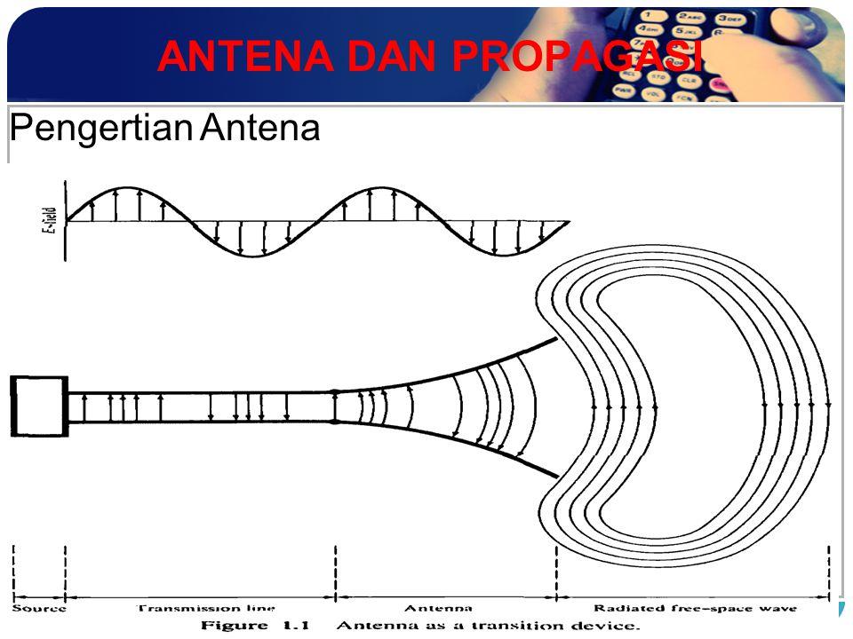 www.themegallery.com ANTENA DAN PROPAGASI 1 2 3 4 Pengertian Antena