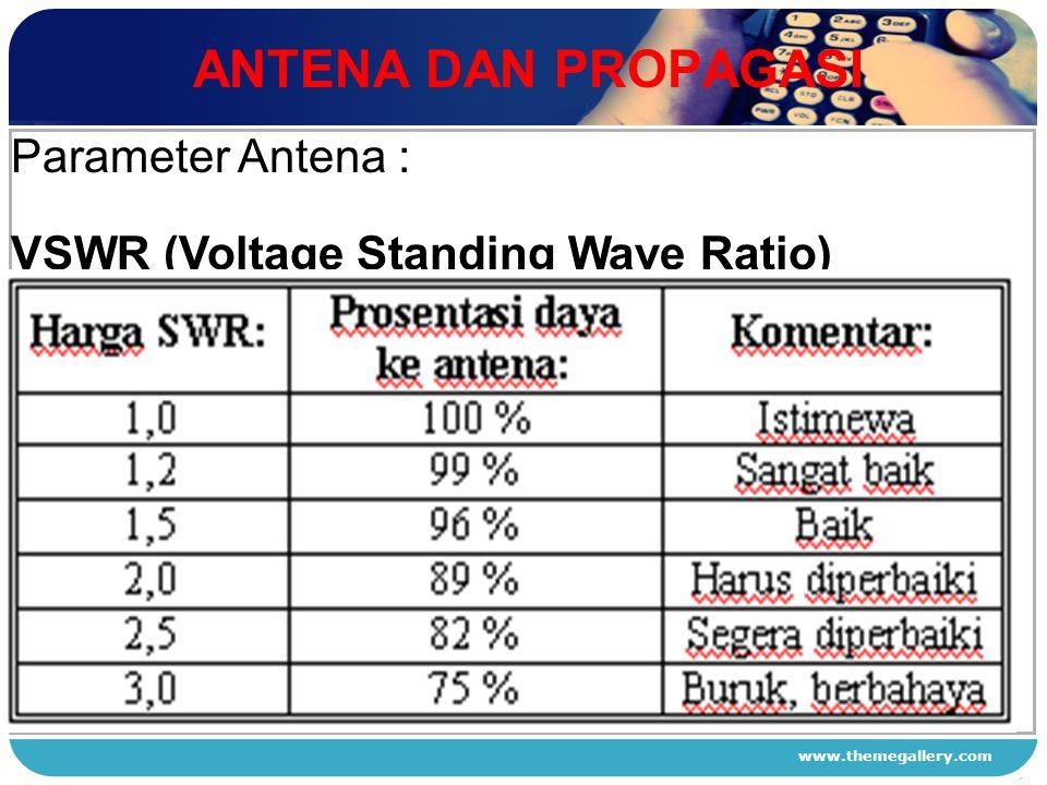 www.themegallery.com ANTENA DAN PROPAGASI 1 2 3 4 Parameter Antena : VSWR (Voltage Standing Wave Ratio)