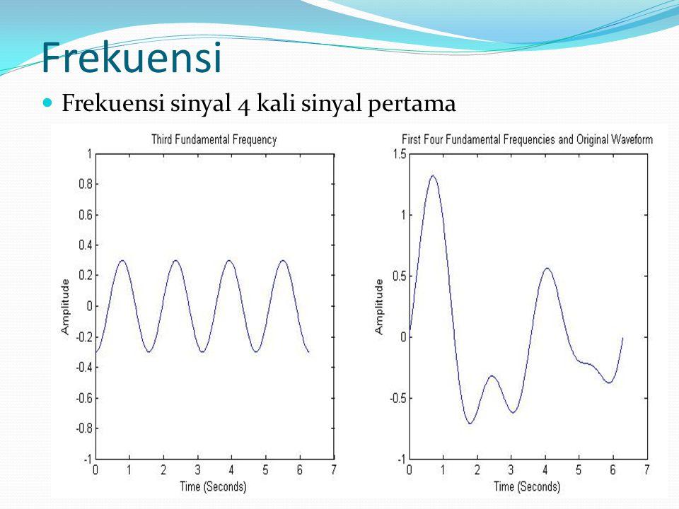 Frekuensi Frekuensi sinyal 4 kali sinyal pertama