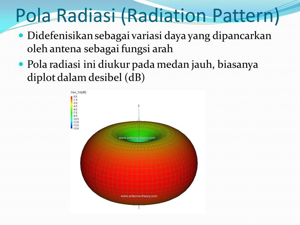 Pola Radiasi (Radiation Pattern) Didefenisikan sebagai variasi daya yang dipancarkan oleh antena sebagai fungsi arah Pola radiasi ini diukur pada meda