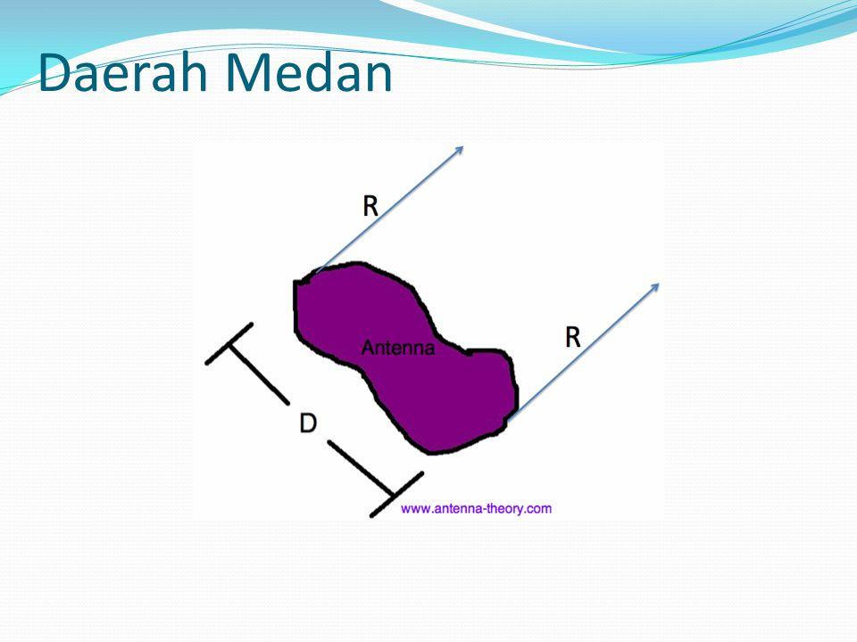 Daerah Medan