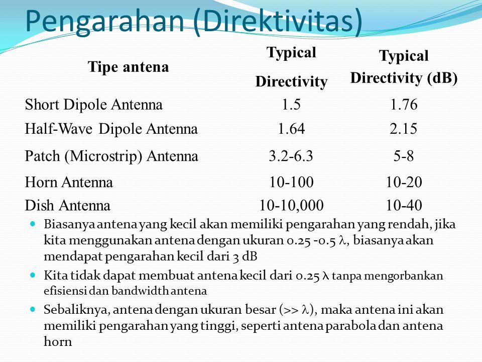 Pengarahan (Direktivitas) Tipe antena Typical Directivity Typical Directivity (dB) Short Dipole Antenna1.51.76 Half-Wave Dipole Antenna1.642.15 Patch