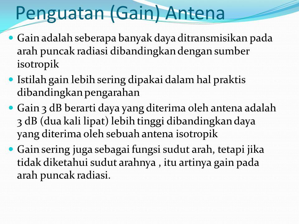 Penguatan (Gain) Antena Gain adalah seberapa banyak daya ditransmisikan pada arah puncak radiasi dibandingkan dengan sumber isotropik Istilah gain leb