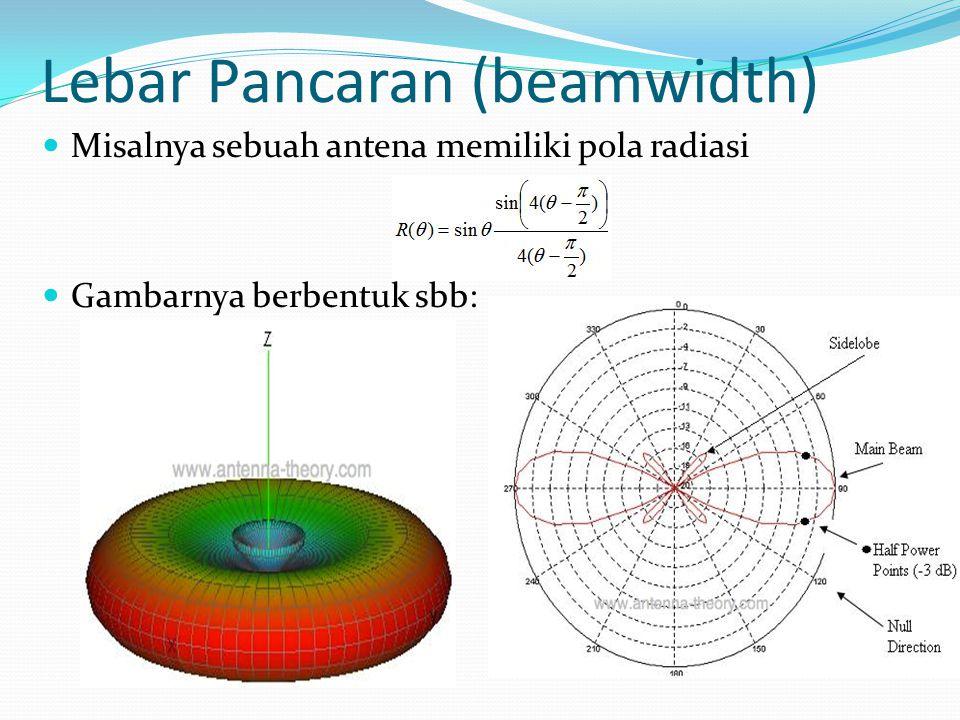 Lebar Pancaran (beamwidth) Misalnya sebuah antena memiliki pola radiasi Gambarnya berbentuk sbb: