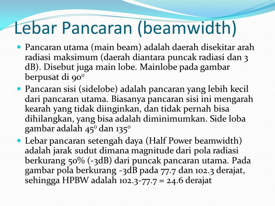 Lebar Pancaran (beamwidth) Pancaran utama (main beam) adalah daerah disekitar arah radiasi maksimum (daerah diantara puncak radiasi dan 3 dB). Disebut