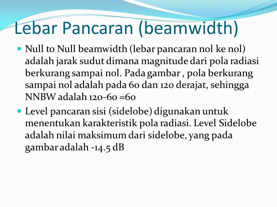 Lebar Pancaran (beamwidth) Null to Null beamwidth (lebar pancaran nol ke nol) adalah jarak sudut dimana magnitude dari pola radiasi berkurang sampai n