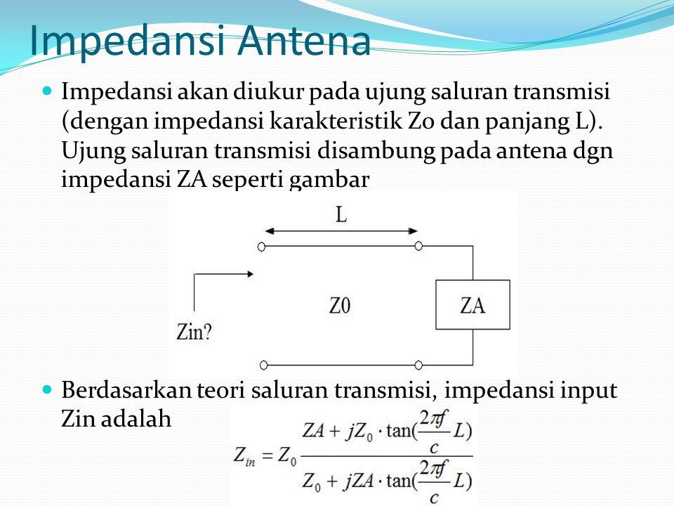Impedansi Antena Impedansi akan diukur pada ujung saluran transmisi (dengan impedansi karakteristik Zo dan panjang L). Ujung saluran transmisi disambu