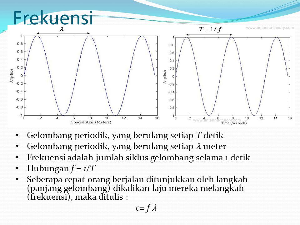 Frekuensi Gelombang periodik, yang berulang setiap T detik Gelombang periodik, yang berulang setiap meter Frekuensi adalah jumlah siklus gelombang sel