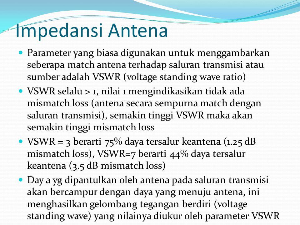 Impedansi Antena Parameter yang biasa digunakan untuk menggambarkan seberapa match antena terhadap saluran transmisi atau sumber adalah VSWR (voltage