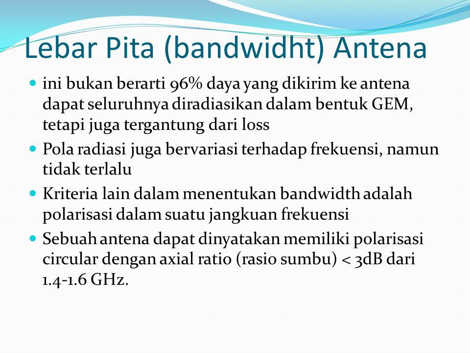Lebar Pita (bandwidht) Antena ini bukan berarti 96% daya yang dikirim ke antena dapat seluruhnya diradiasikan dalam bentuk GEM, tetapi juga tergantung