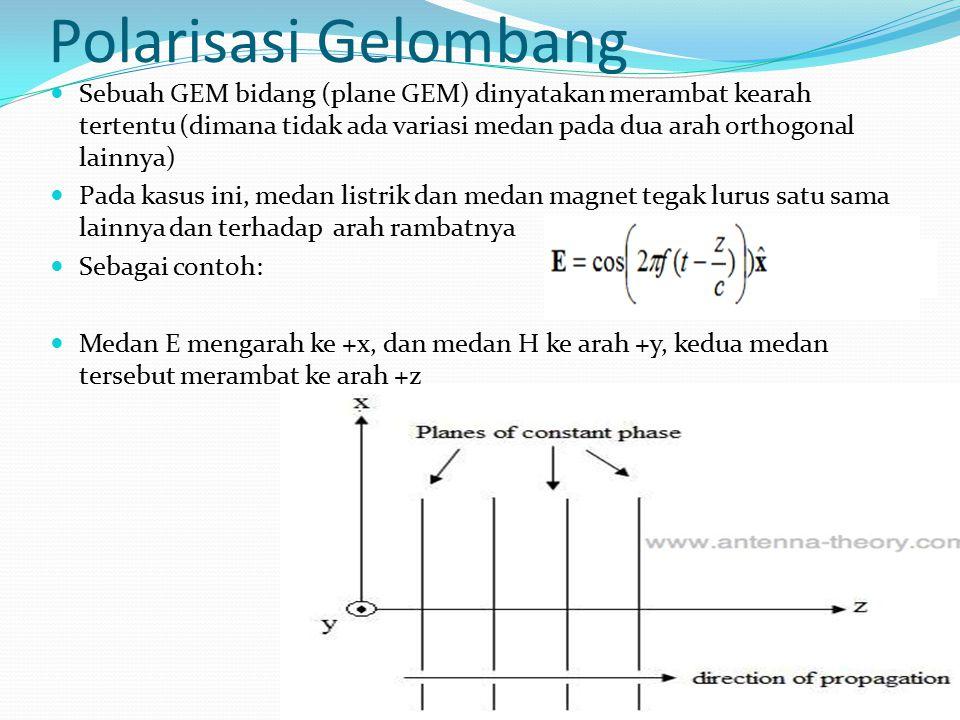 Polarisasi Gelombang Sebuah GEM bidang (plane GEM) dinyatakan merambat kearah tertentu (dimana tidak ada variasi medan pada dua arah orthogonal lainny