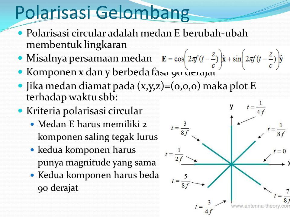 Polarisasi Gelombang Polarisasi circular adalah medan E berubah-ubah membentuk lingkaran Misalnya persamaan medan Komponen x dan y berbeda fasa 90 der
