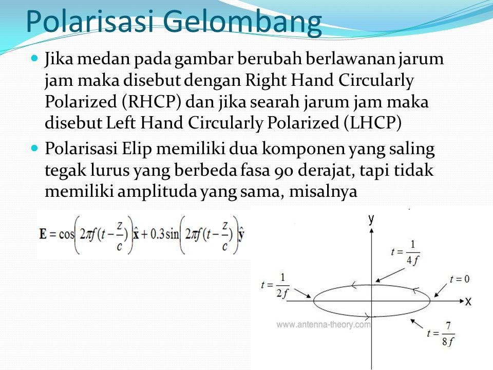 Polarisasi Gelombang Jika medan pada gambar berubah berlawanan jarum jam maka disebut dengan Right Hand Circularly Polarized (RHCP) dan jika searah ja